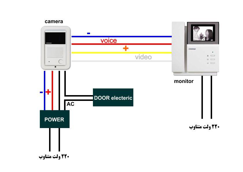 آموزش تعمیر آیفون تصویری commax | ساتور